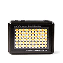 Prueba de antorcha LED LitraPro