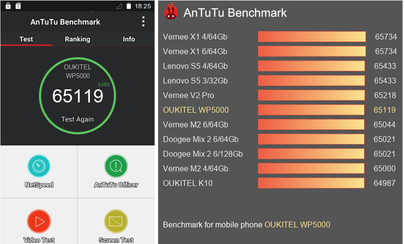 Oukitel-WP5000-opiniones